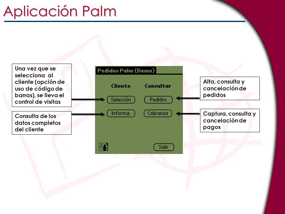 Aplicación Palm Una vez que se selecciona al cliente (opción de uso de código de barras), se lleva el control de visitas.