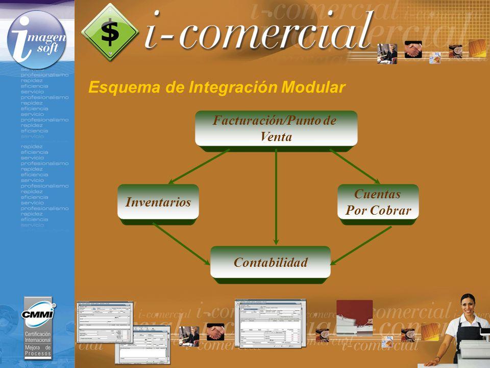 Esquema de Integración Modular