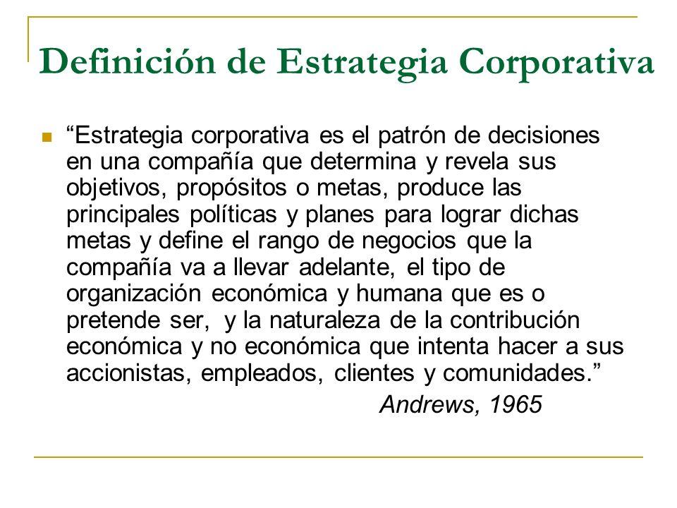 Definición de Estrategia Corporativa