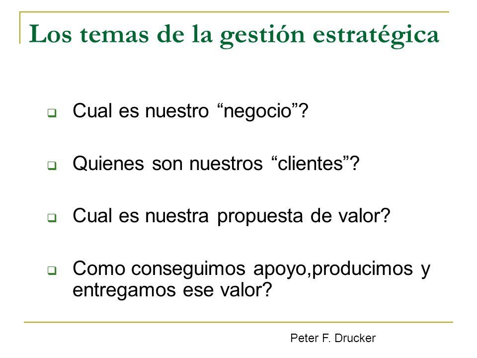 Los temas de la gestión estratégica