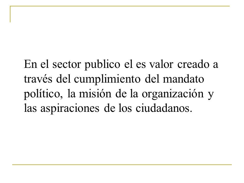 En el sector publico el es valor creado a través del cumplimiento del mandato político, la misión de la organización y las aspiraciones de los ciudadanos.