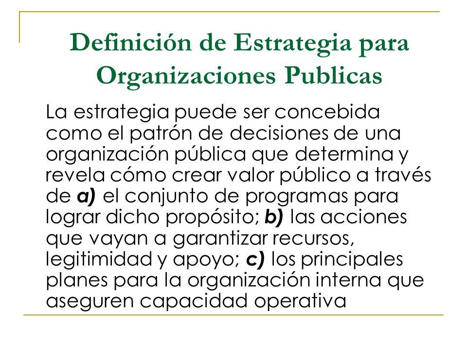 Definición de Estrategia para Organizaciones Publicas