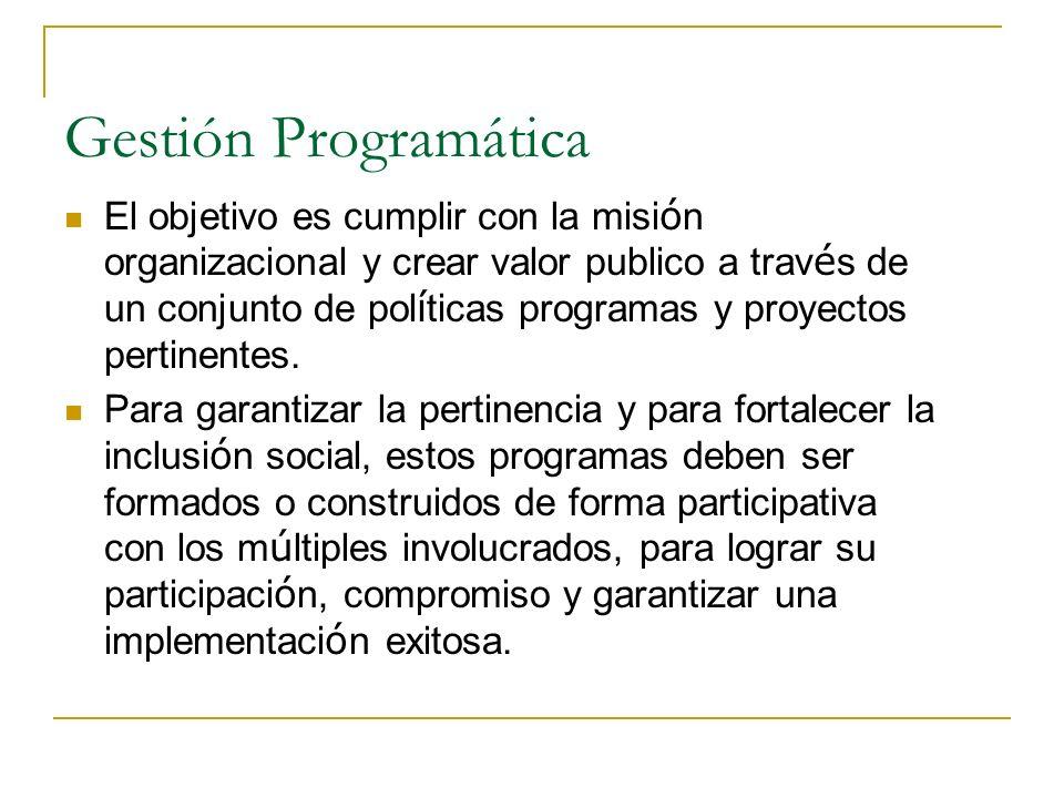 Gestión Programática