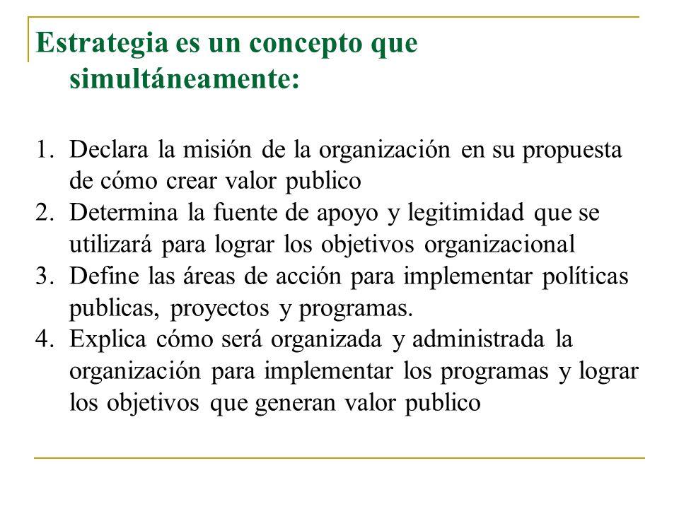 Estrategia es un concepto que simultáneamente: