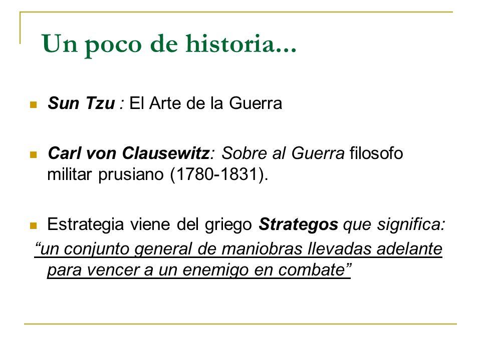 Un poco de historia... Sun Tzu : El Arte de la Guerra