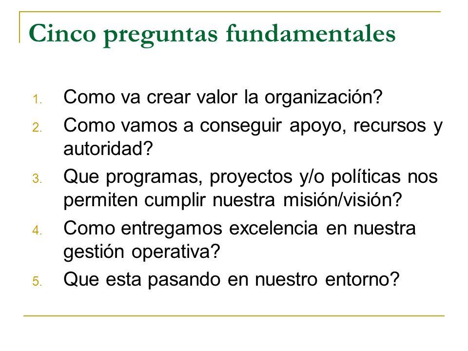 Cinco preguntas fundamentales