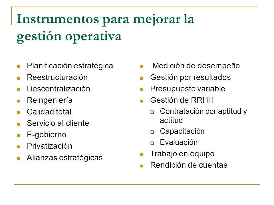 Instrumentos para mejorar la gestión operativa