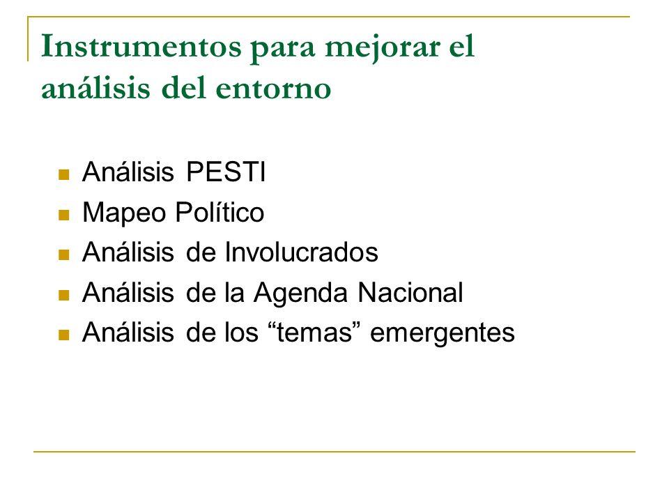 Instrumentos para mejorar el análisis del entorno