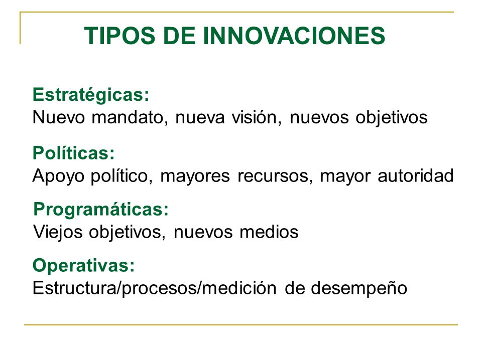 TIPOS DE INNOVACIONES Estratégicas:
