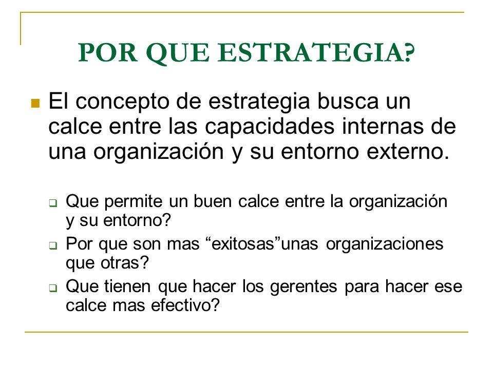 POR QUE ESTRATEGIA El concepto de estrategia busca un calce entre las capacidades internas de una organización y su entorno externo.
