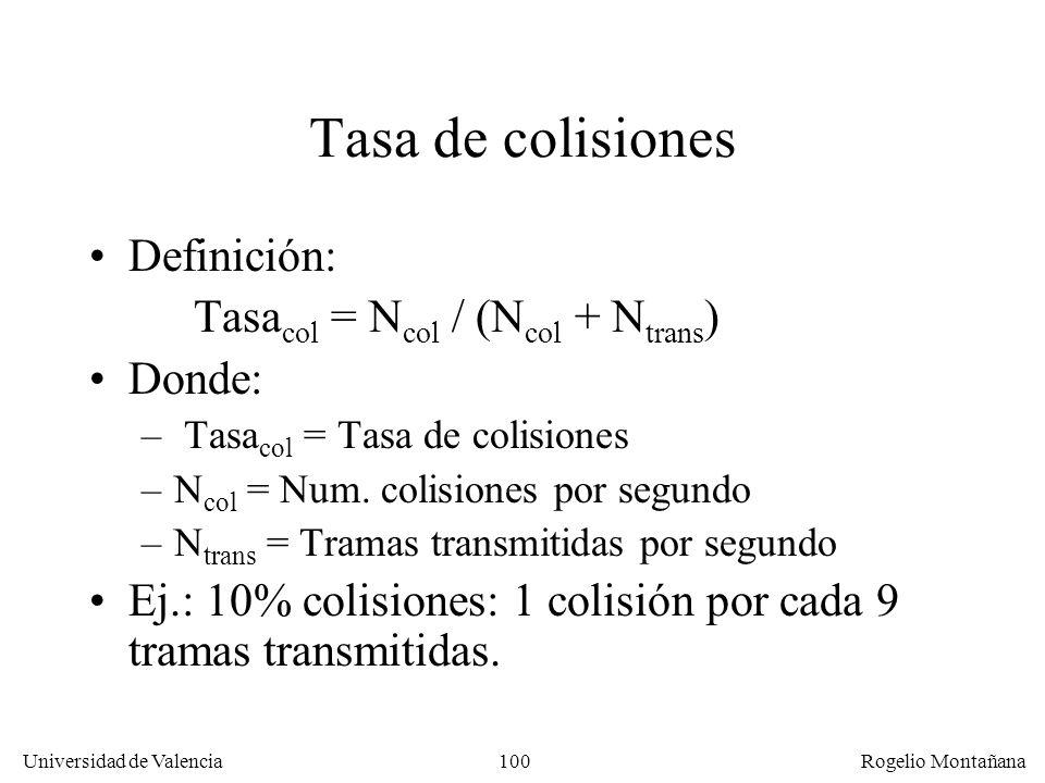 Tasa de colisiones Definición: Tasacol = Ncol / (Ncol + Ntrans) Donde: