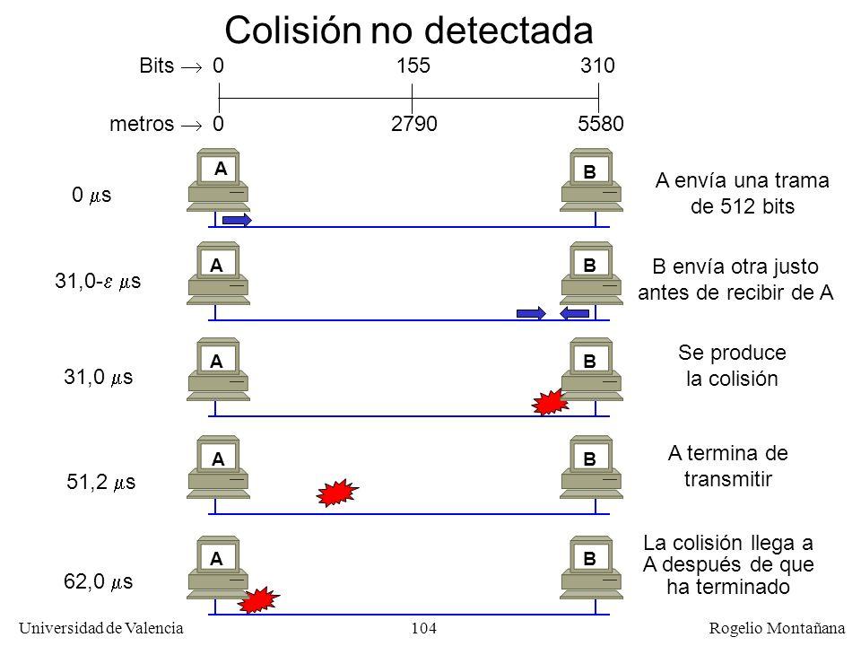 Colisión no detectada Bits  155 310 metros  2790 5580 0 s