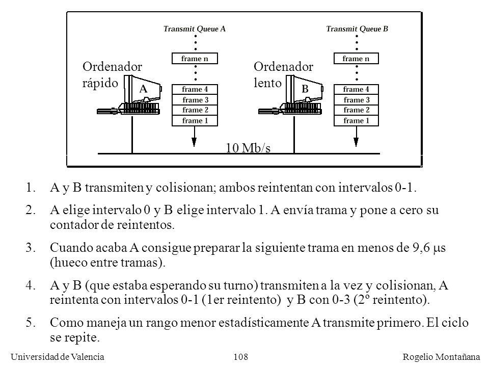 A y B transmiten y colisionan; ambos reintentan con intervalos 0-1.