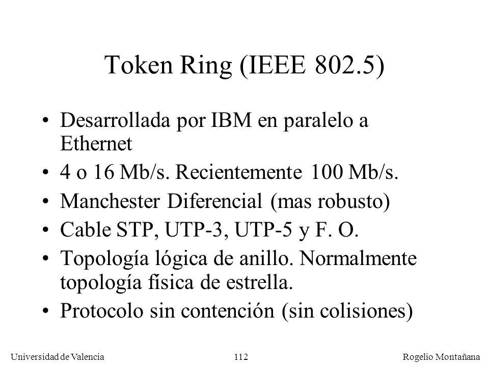 Token Ring (IEEE 802.5) Desarrollada por IBM en paralelo a Ethernet