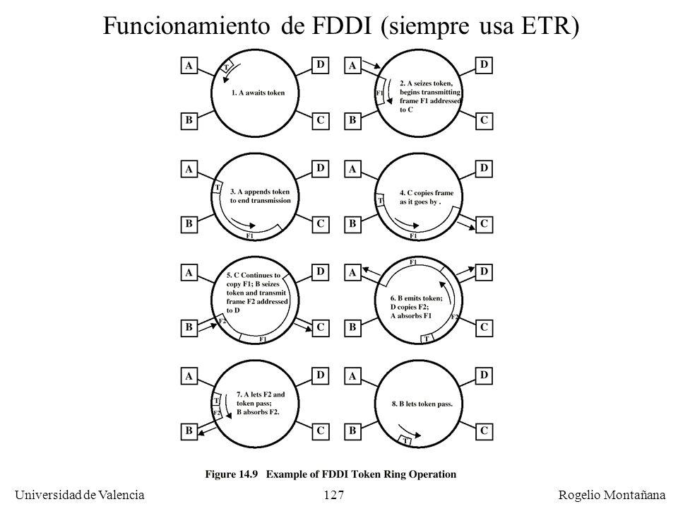 Funcionamiento de FDDI (siempre usa ETR)