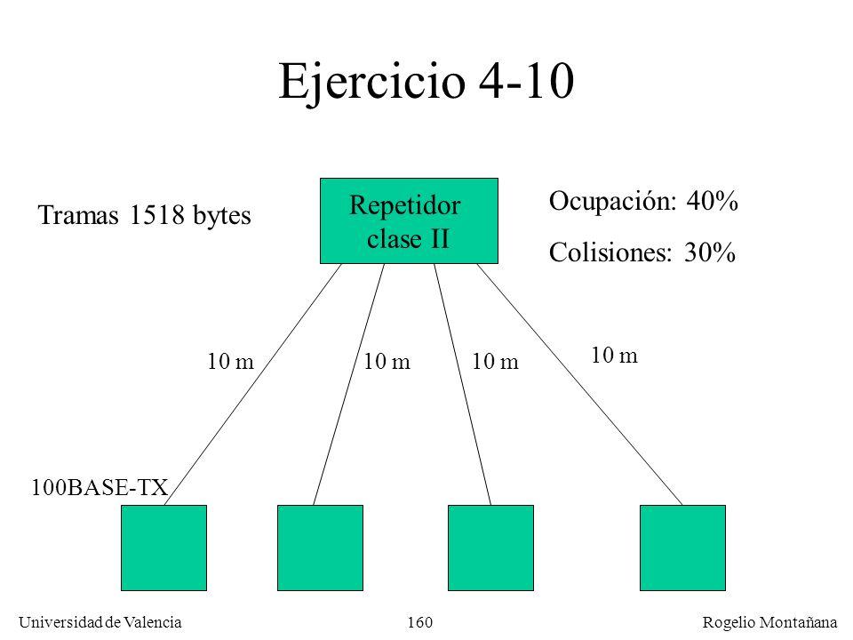 Ejercicio 4-10 Repetidor Ocupación: 40% Tramas 1518 bytes clase II