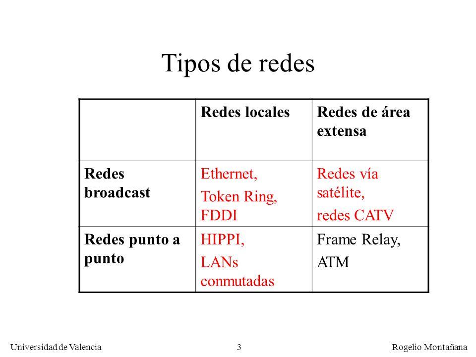 Tipos de redes Redes locales Redes de área extensa Redes broadcast