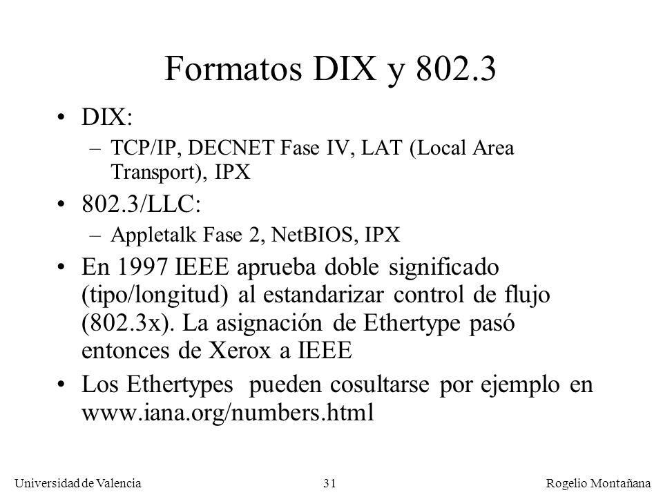 Formatos DIX y 802.3 DIX: 802.3/LLC: