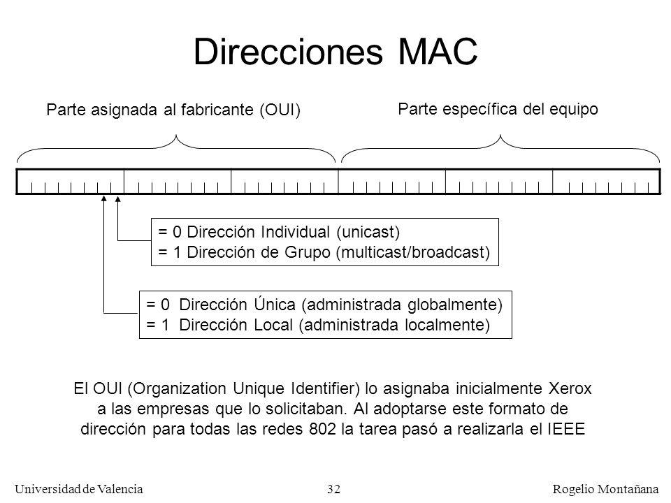 Direcciones MAC Parte asignada al fabricante (OUI)