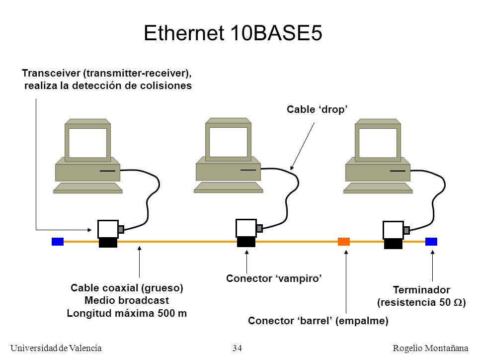 Ethernet 10BASE5 Transceiver (transmitter-receiver),
