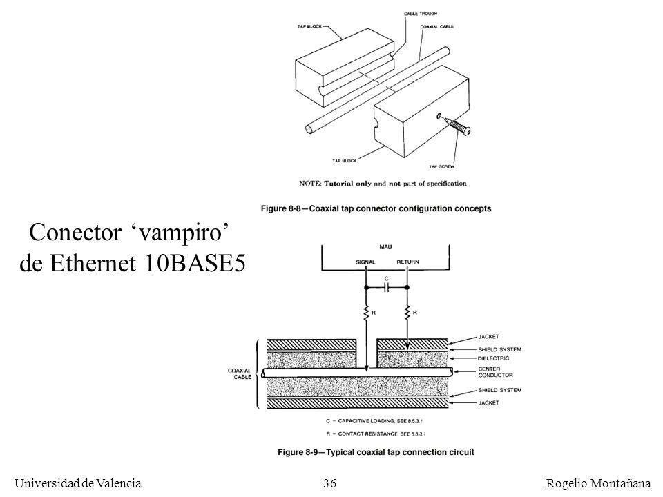 Redes Locales Conector 'vampiro' de Ethernet 10BASE5