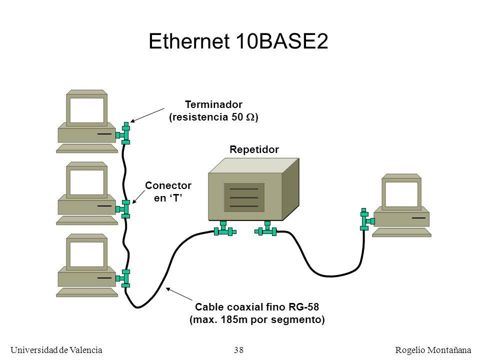 Ethernet 10BASE2 Terminador (resistencia 50 ) Repetidor Conector