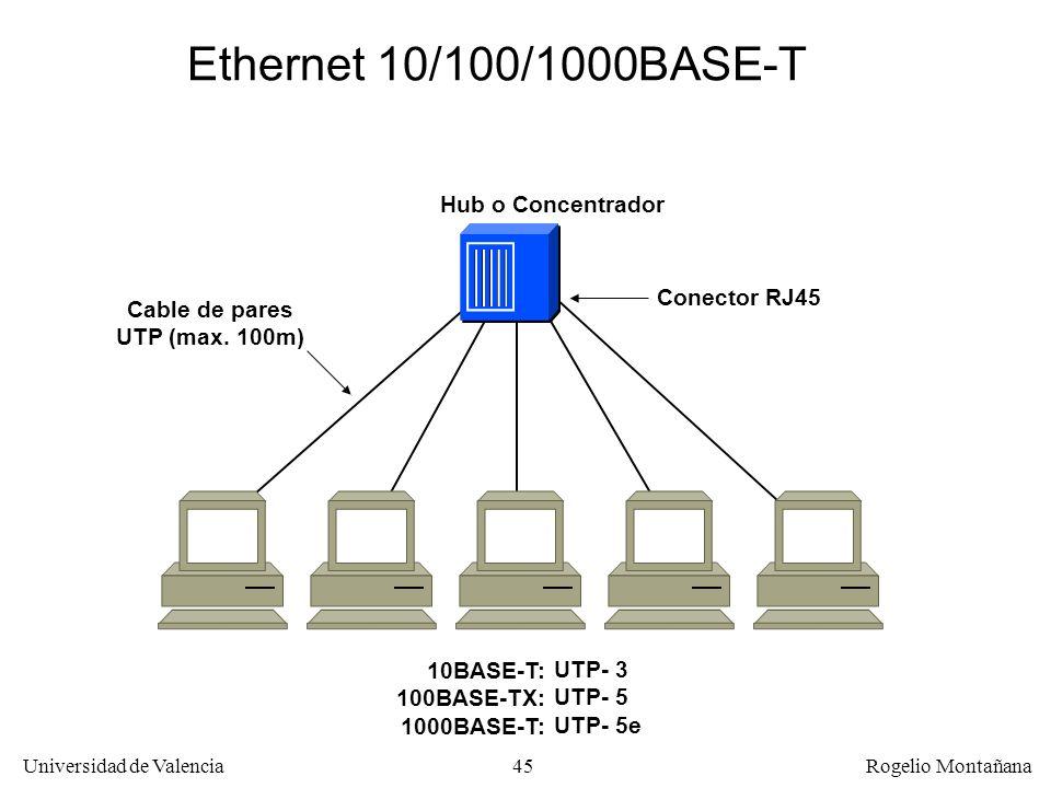 Cable de pares UTP (max. 100m)