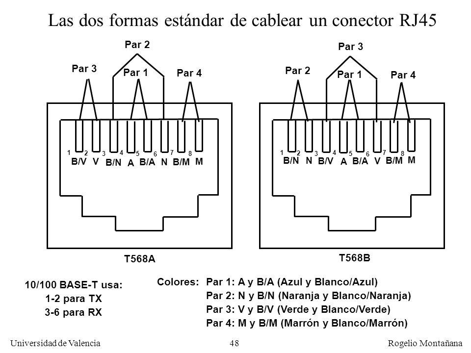 Las dos formas estándar de cablear un conector RJ45