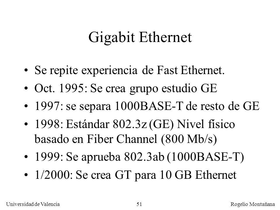Gigabit Ethernet Se repite experiencia de Fast Ethernet.