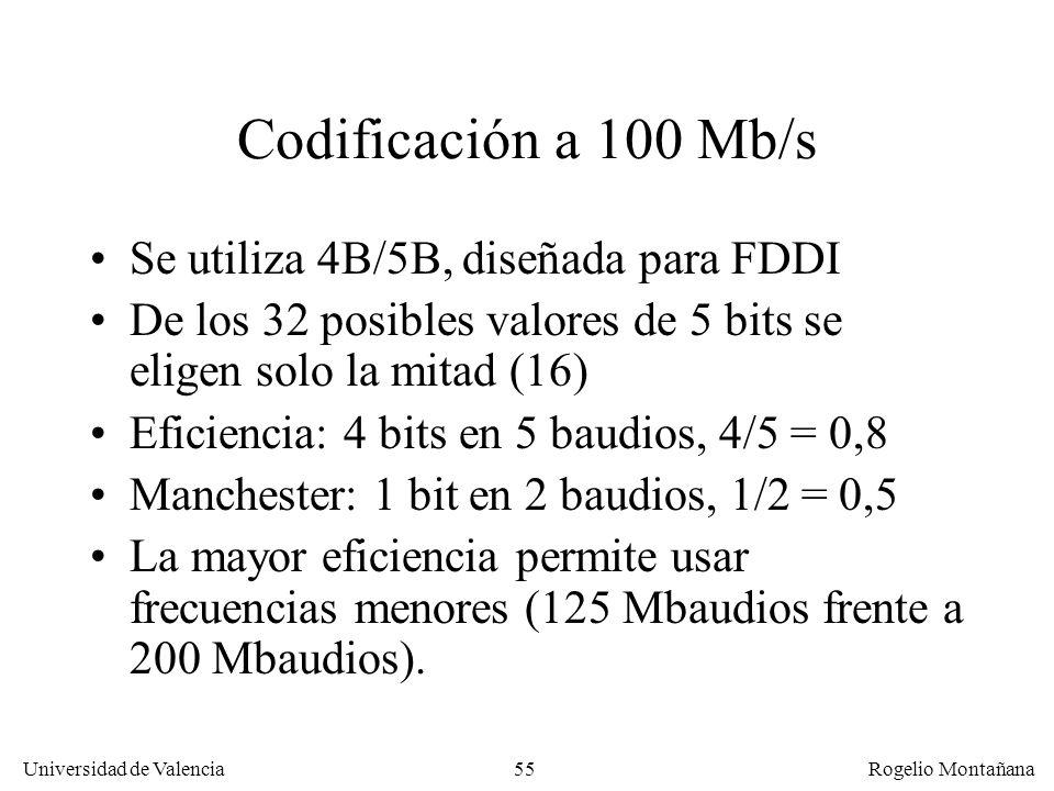 Codificación a 100 Mb/s Se utiliza 4B/5B, diseñada para FDDI