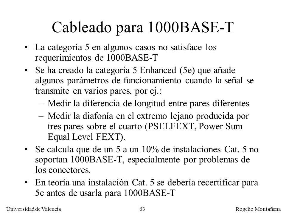 Redes Locales Cableado para 1000BASE-T. La categoría 5 en algunos casos no satisface los requerimientos de 1000BASE-T.