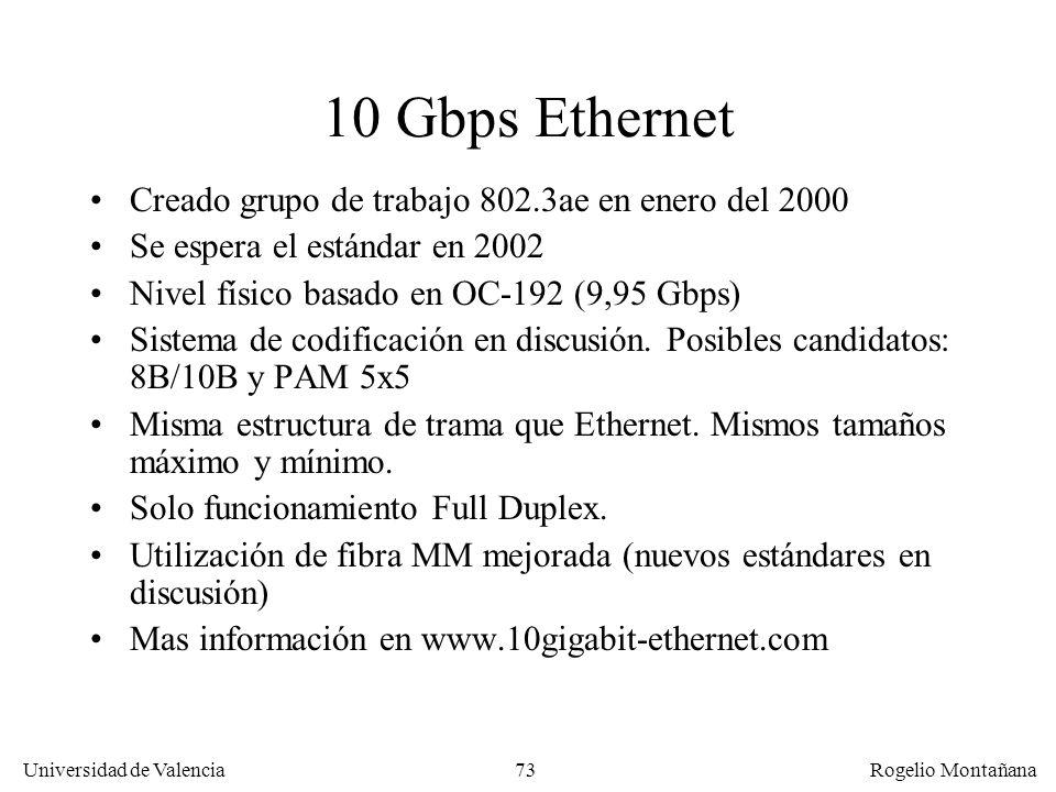 10 Gbps Ethernet Creado grupo de trabajo 802.3ae en enero del 2000