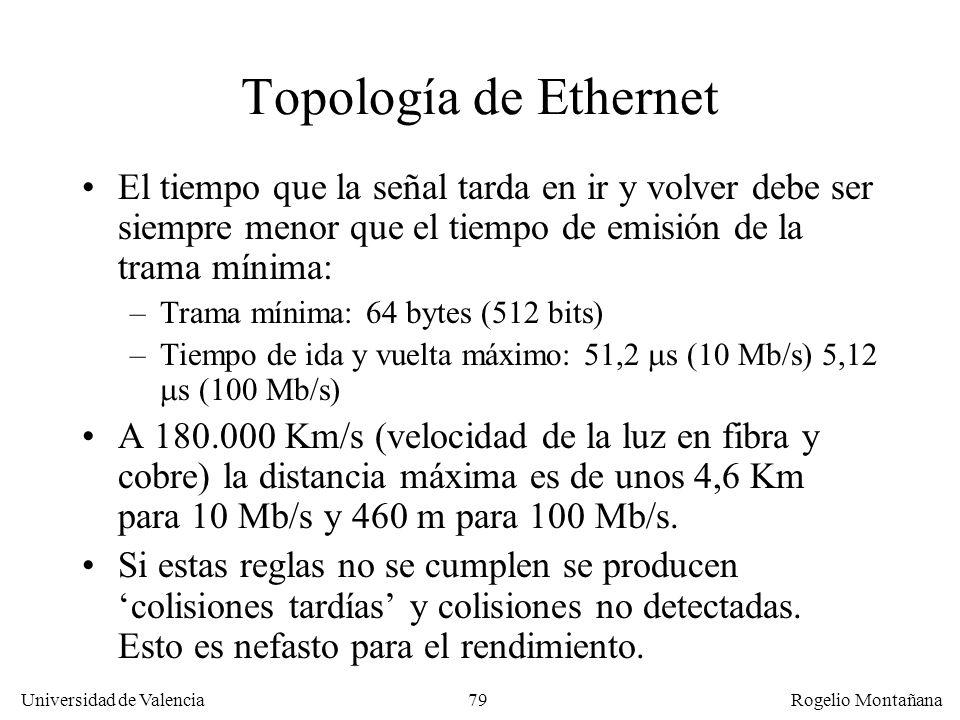 Redes Locales Topología de Ethernet. El tiempo que la señal tarda en ir y volver debe ser siempre menor que el tiempo de emisión de la trama mínima:
