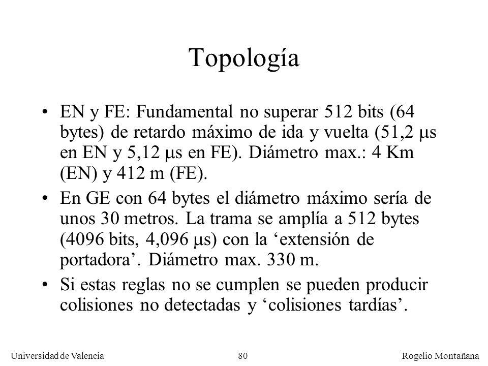 Redes Locales Topología.