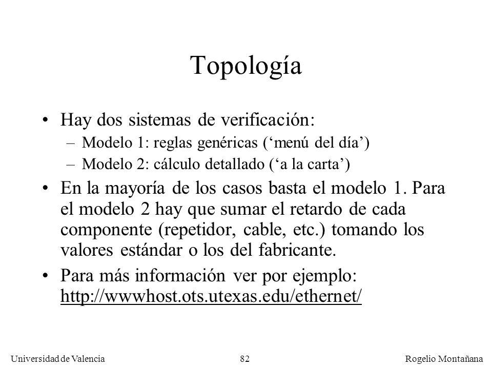 Topología Hay dos sistemas de verificación: