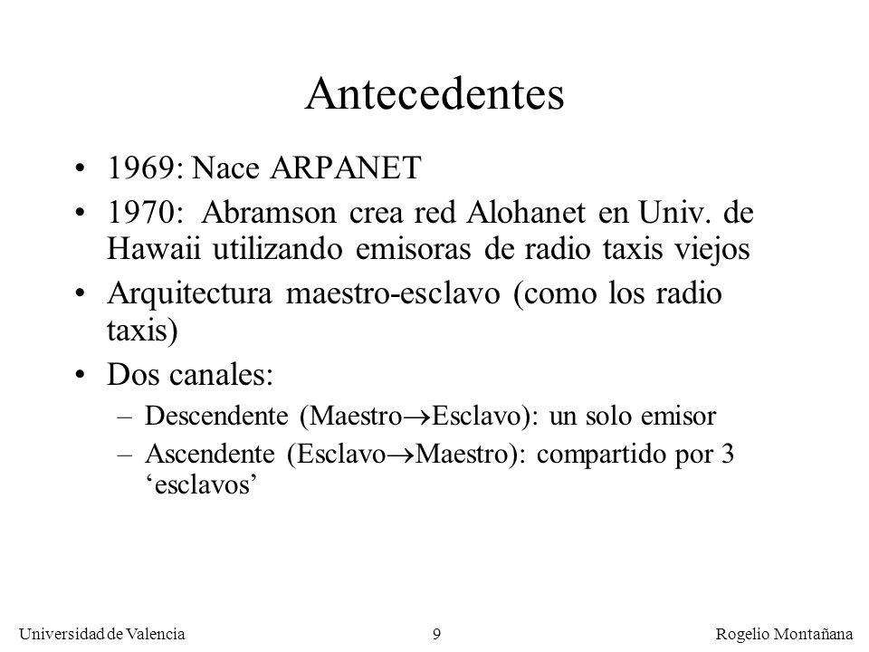 Antecedentes 1969: Nace ARPANET