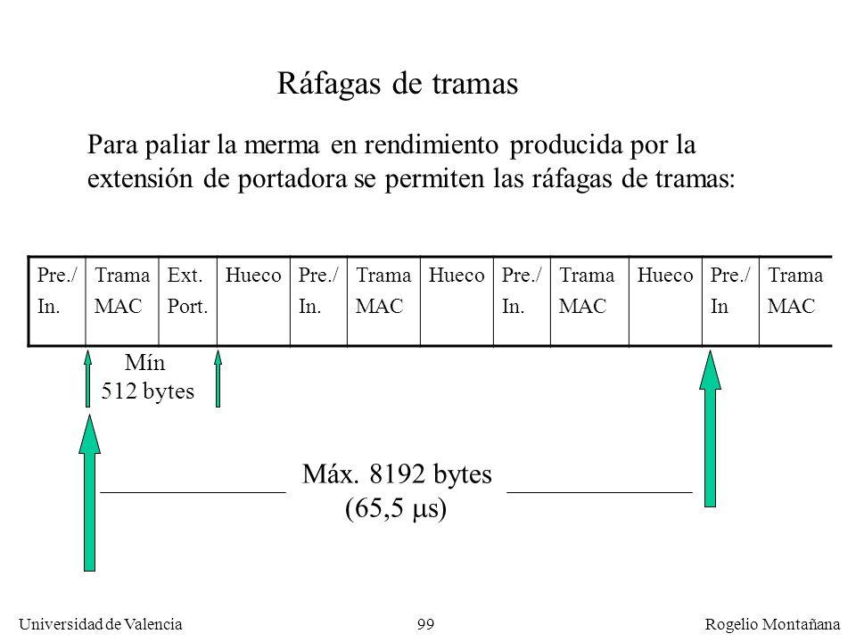 Redes Locales Ráfagas de tramas. Para paliar la merma en rendimiento producida por la extensión de portadora se permiten las ráfagas de tramas: