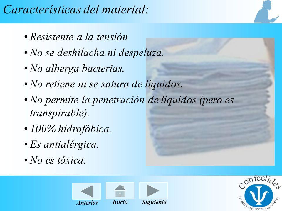 Características del material: