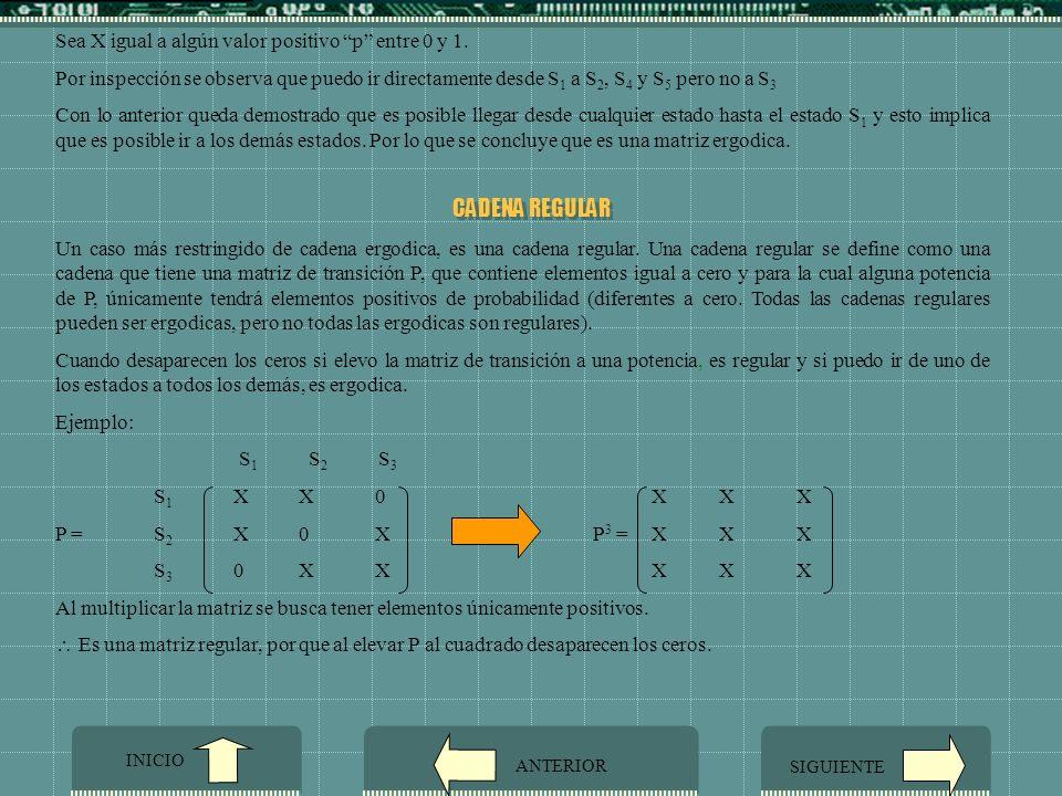 CADENA REGULAR Sea X igual a algún valor positivo p entre 0 y 1.