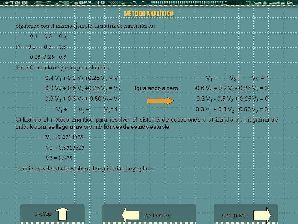 MÉTODO ANALÍTICO Siguiendo con el mismo ejemplo, la matriz de transición es: 0.4 0.3 0.3. P3 = 0.2 0.5 0.3.