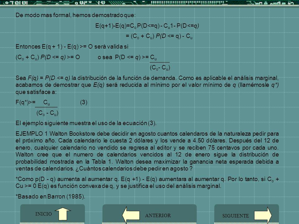 E(q+1)-E(q)=Co P(D<=q) - Cu1- P(D<=q)
