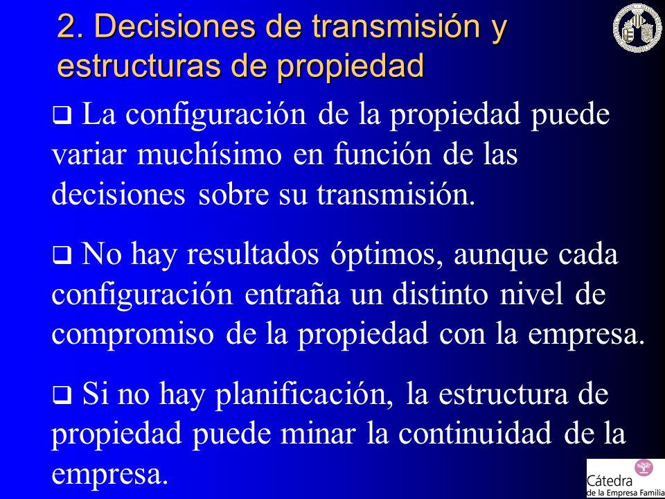 2. Decisiones de transmisión y estructuras de propiedad