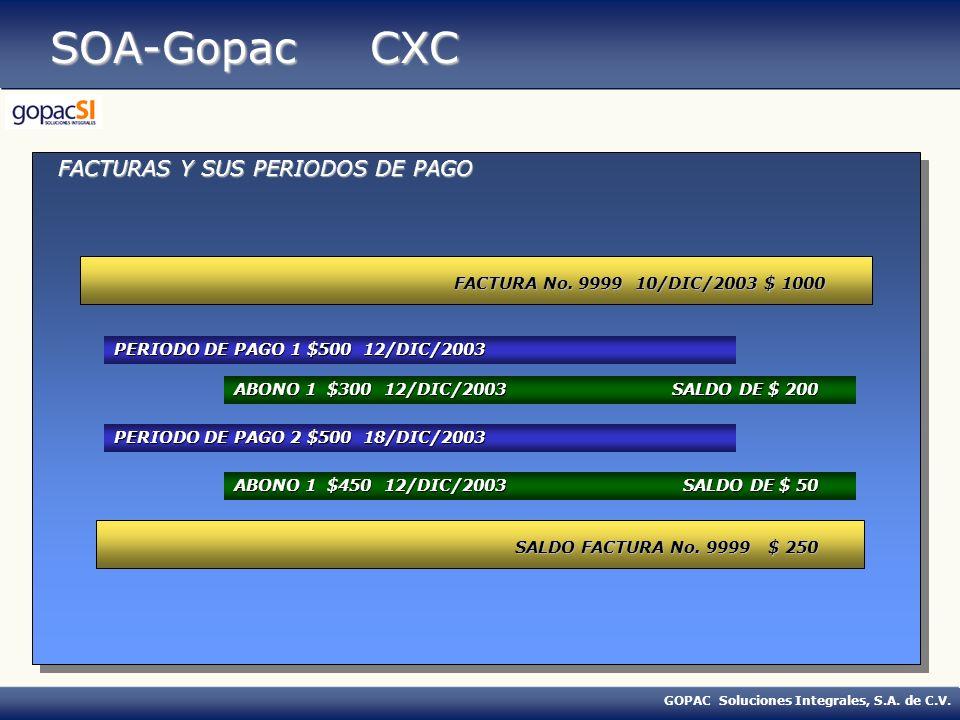 SOA-Gopac CXC FACTURAS Y SUS PERIODOS DE PAGO