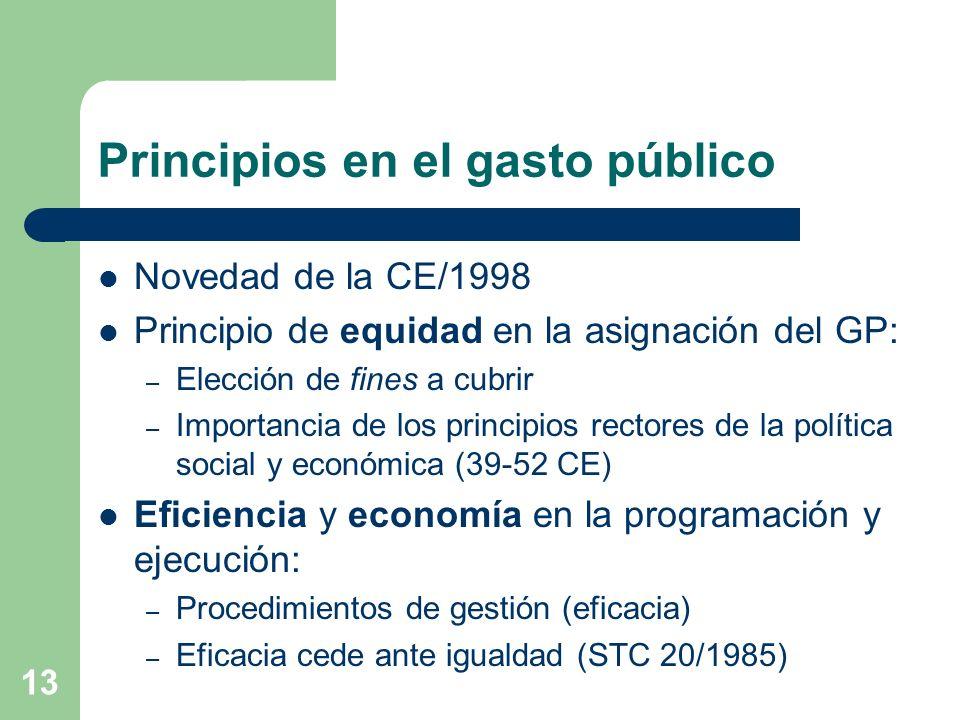 Principios en el gasto público