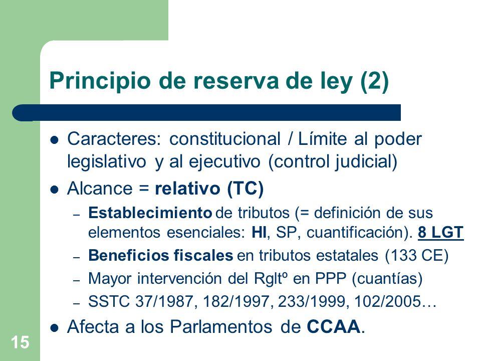Principio de reserva de ley (2)