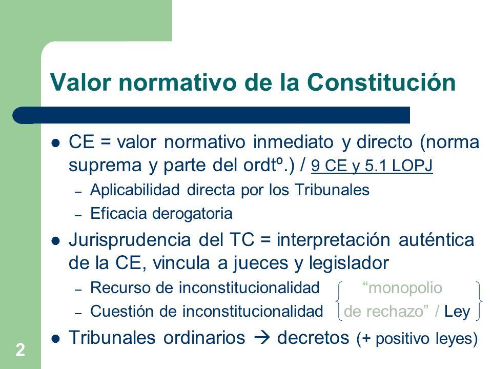 Valor normativo de la Constitución