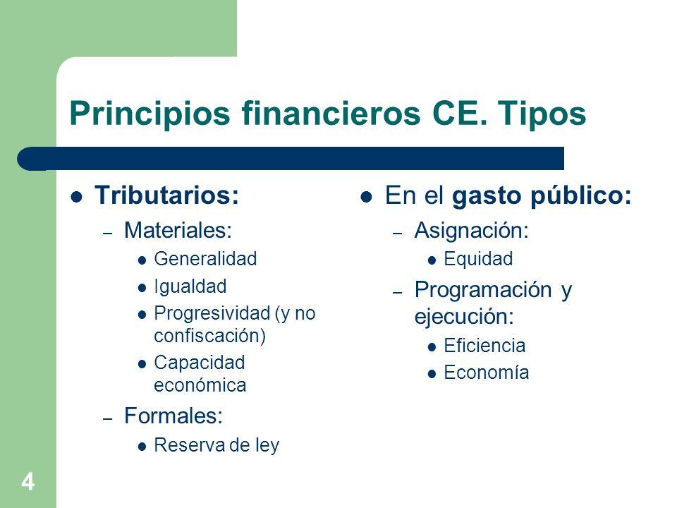 Principios financieros CE. Tipos