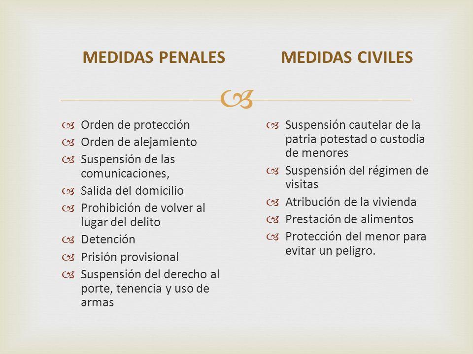 MEDIDAS PENALES MEDIDAS CIVILES