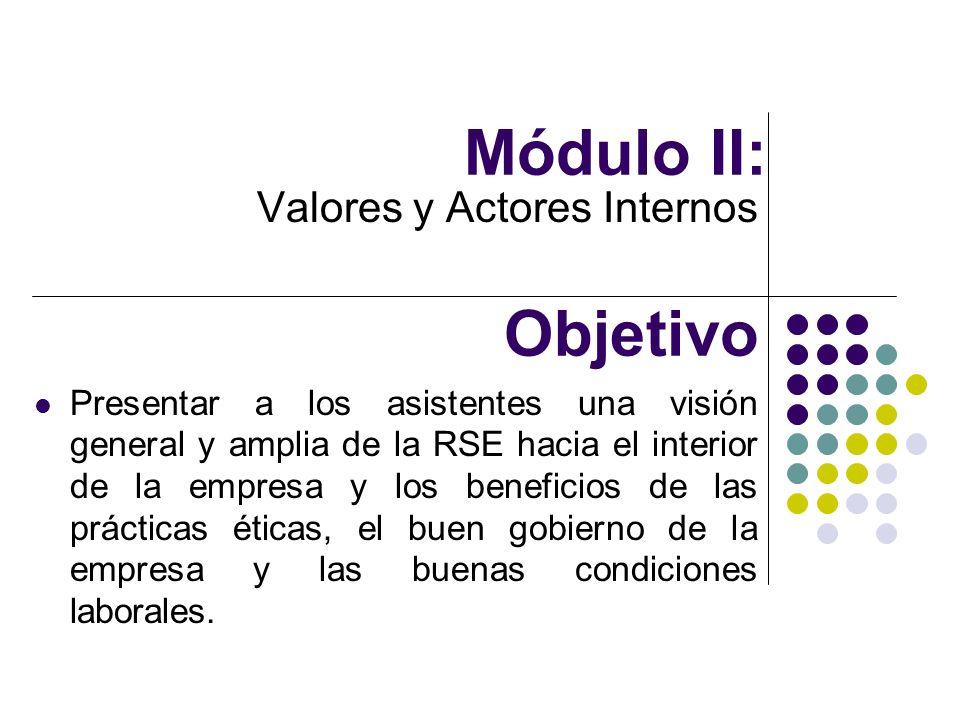 Valores y Actores Internos