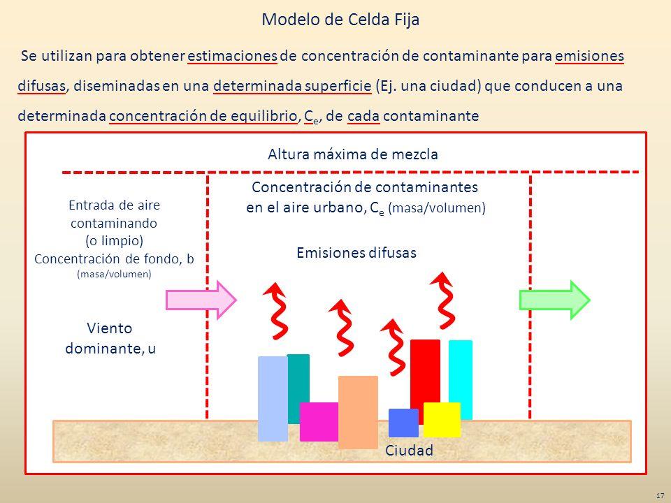 Modelo de Celda Fija